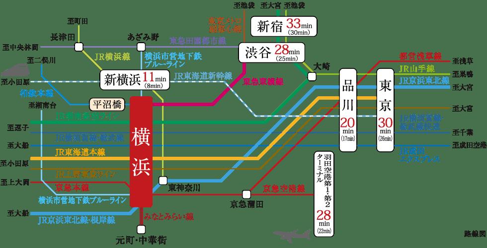 横浜 線 路線 図 JR横浜線の路線図 快速の停車駅と乗り換え路線と根岸線への乗り入れ...